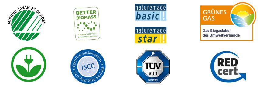 Biogas Labels
