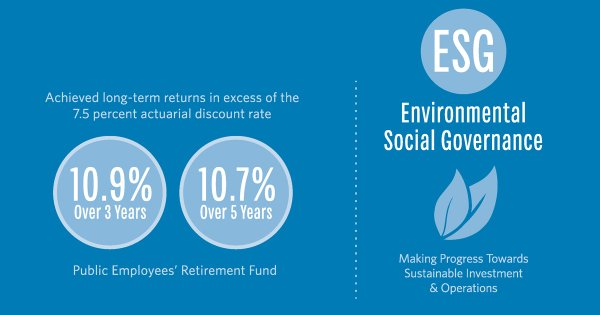 environmental social governance
